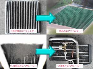 車のエアコンの内部は、凄く汚れている・洗浄して奇麗にしましょうの画像